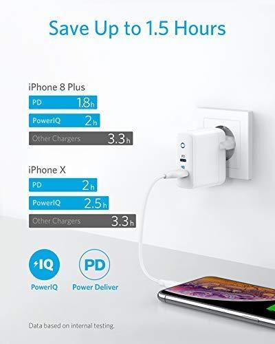 сетевая зарядка ANKER PowerPort 2 – 30W 1xPD & 1xPower IQ2.0 (White) 3
